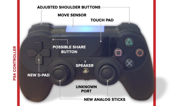 ps4controllerdissected